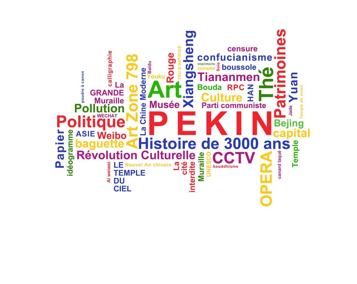 Infographie nuage de mots avec la thématique de Pékin